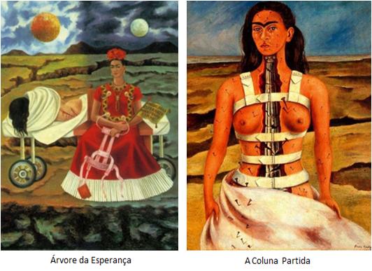 Frida_Kahlo_Coluna